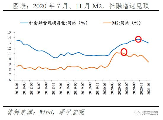 任泽平解读1月金融数据及Q4货币政策执行报告:流动性拐点和改革牛