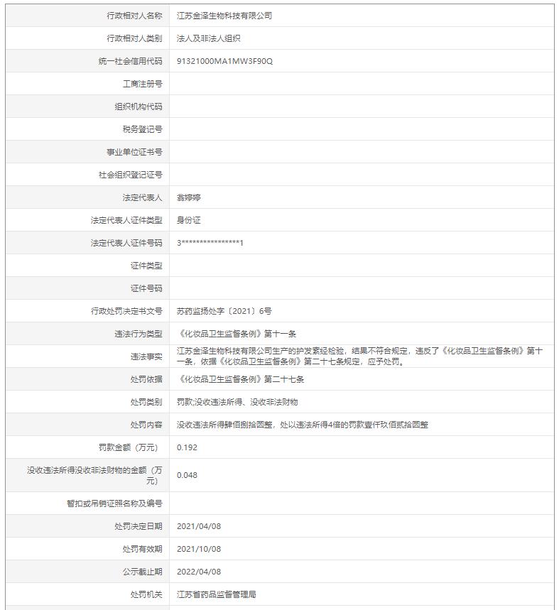 """江苏金泽生物科技公司""""护发素不合规""""被罚"""
